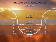 THE VEDIC COSMIC TIME CYCLE